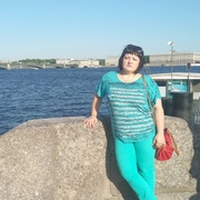 Ольга 47 лет (Скорпион) Березники