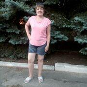 Саша Захарова 32 года (Водолей) Желанное
