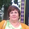 Людмила Мережкина, 64, г.Томск
