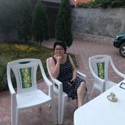 Zoya 66 Тбилиси