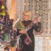 Лидия Юрковская (Попо 69 Подольск