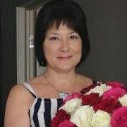 Евгения Викторовна Ма 53 Курск