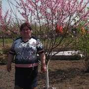 Валентина 53 года (Козерог) Попасная