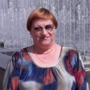 Мария 68 Омск
