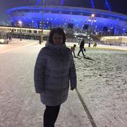 фитисова аурелия геор 50 Владивосток