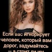 МИЛАШКА 35 Москва