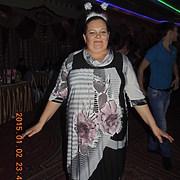 Ирина 45 Зимовники