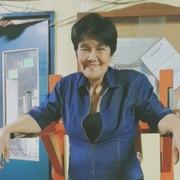 conceng 75 лет (Скорпион) Манила