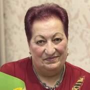 Мая Кюркчан 68 Мелитополь