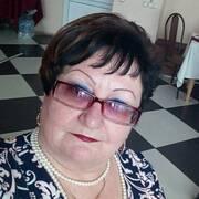 Олюшка из Кузоватова желает познакомиться с тобой