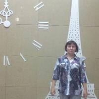 irina, 40 лет, Близнецы, Борисоглебск