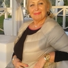 Ludmila Gromika, 61, г.Млинов