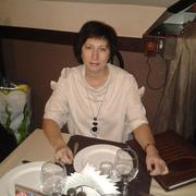Ludmila 47 Нижний Новгород