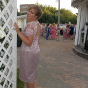 Ирина 36 лет (Рыбы) Тихорецк