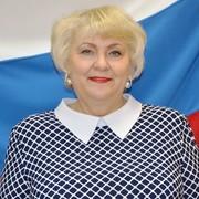 Светлана 67 Кострома