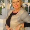 Ludmila Gromika, 65, г.Млинов