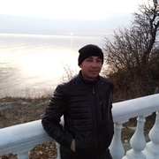 Василий 34 Краснодар