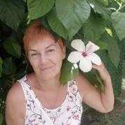 Потапенко Татьяна 65 Липецк