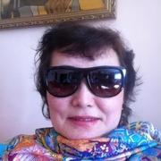 солнышко 48 лет (Рак) Миялы