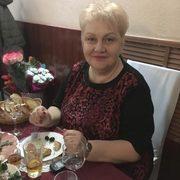 Светлана 57 Буденновск
