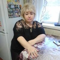 Наталья Ермоленко, 48 лет, Дева, Никополь