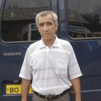 Насим Муминов, 60 лет, Телец, Москва