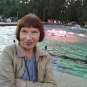 viktoria 70 Ижевск