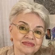 Татьяна 68 Москва