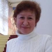 Светлана 58 Ярославль