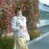 sandrakiwi2009, 68, г.Александровская