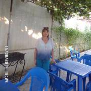 лена 36 лет (Близнецы) Кингисепп