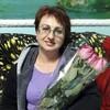 Елена, 37, г.Алматы (Алма-Ата)