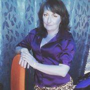 Ирина Бубликова, 40 лет, Козерог