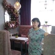 Татьяна 40 лет (Дева) Пермь