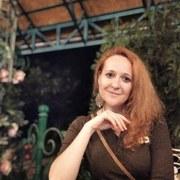 Ольга 40 Железноводск(Ставропольский)
