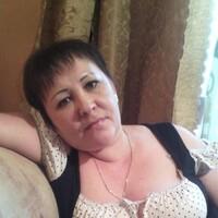 ИРИНА, 51 год, Овен, Хабаровск