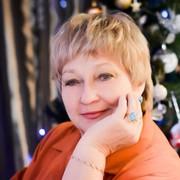 анна 58 лет (Стрелец) хочет познакомиться в Новоаннинском