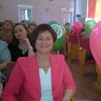 Мария, 52 года, Рак, Санкт-Петербург