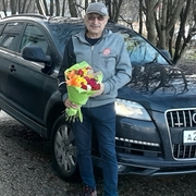 Сергей 61 Мурманск