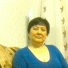 Фануза, 60, г.Малояз