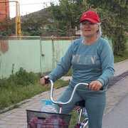Нина Сапожникова, 63, г.Горячий Ключ