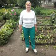 Щербакова Татьяна Бор 59 Южа