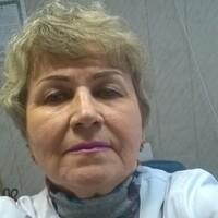 Ольга Фадеевна Брызга, 63 года, Телец, Новокузнецк
