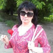 Инна 20 Киев