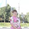 Зухра, 66, г.Душанбе