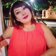 Elena, 20, г.Афины