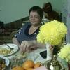 Твоя любовь, 55, г.Ижевск