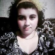 Viktoria, 28, г.Кривой Рог